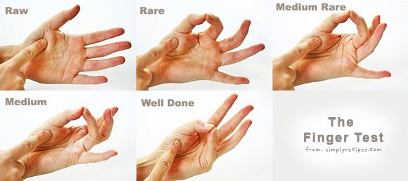 Test palca - wołowina